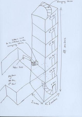 climatiseur comment choisir sa climatisation vos commentaires. Black Bedroom Furniture Sets. Home Design Ideas